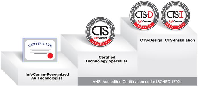 certificaciones InfoComm