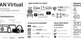 """Samsung y el Museo Arqueológico Nacional acercan la historia gracias a la aplicación """"MAN Virtual"""""""