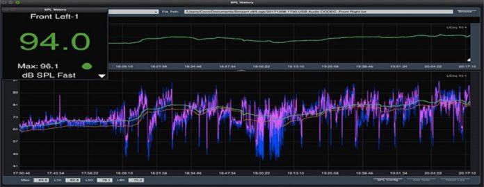 Tener-bajo-control-el-Nivel-de-Presión-Sonora-en-la-sonorización-en-directo