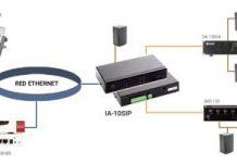 Interfaz SIP a audio analogico OPTIMUS 2