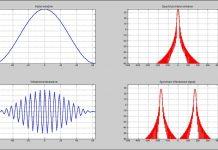 ventana de análisis en sistemas de audio profesional