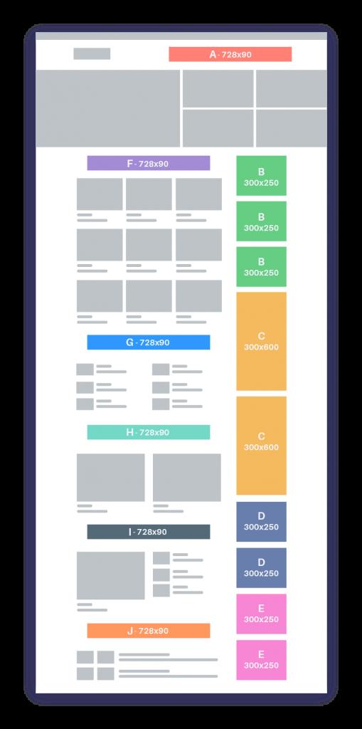 Media Kit - Portal de sonido, imagen, iluminación y audiovisual profesional